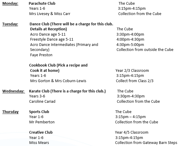 Primary Clubs 2019