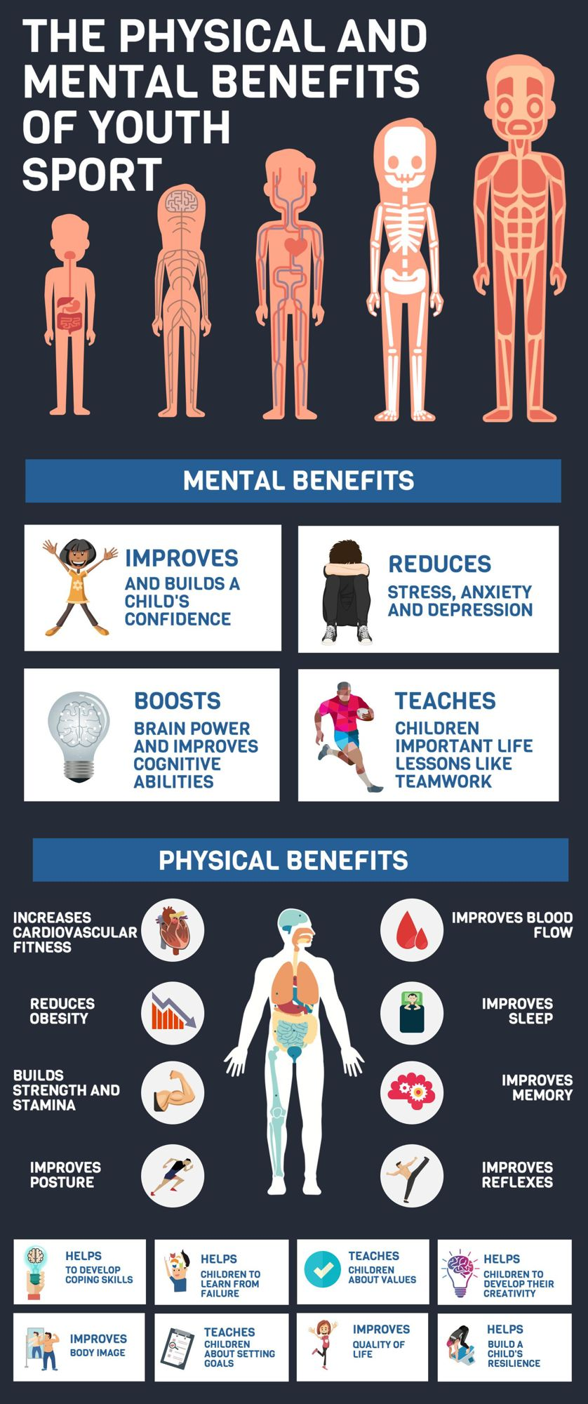 Benefits of physical activity on well being